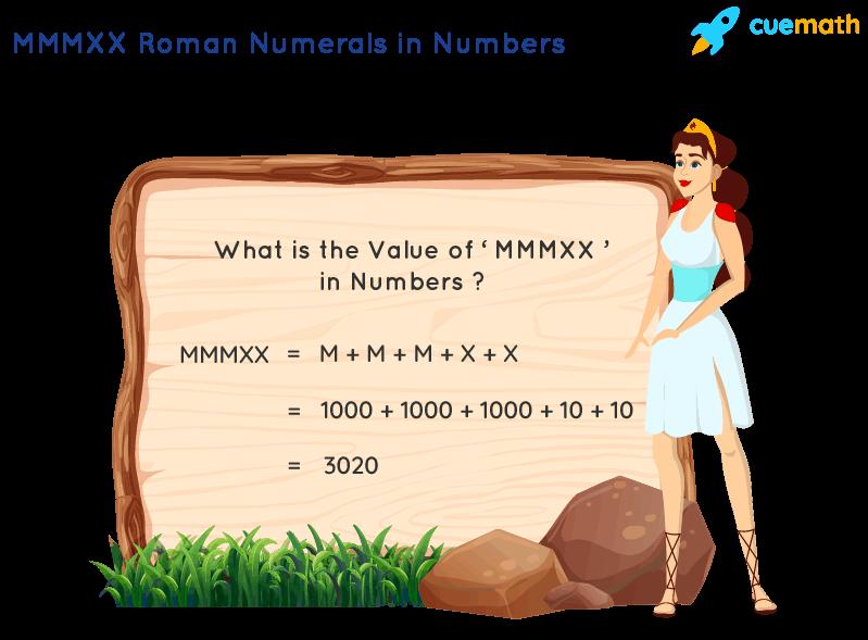 MMMXX Roman Numerals