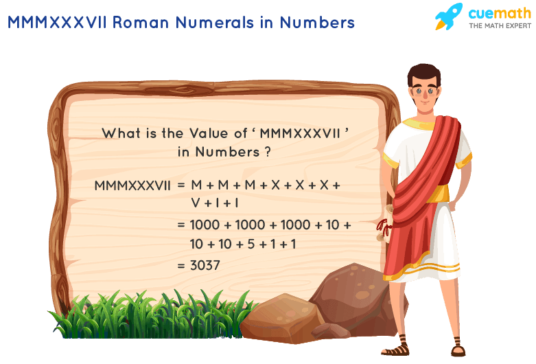 MMMXXXVII Roman Numerals