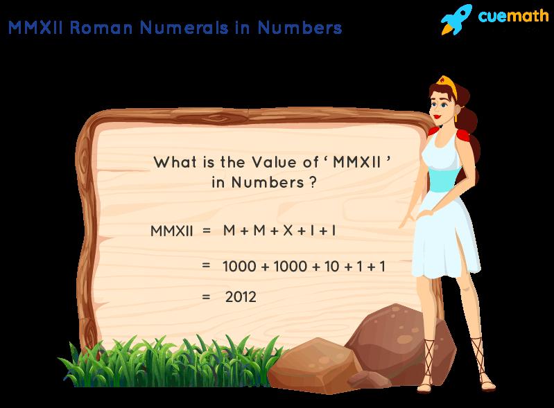 MMXII Roman Numerals