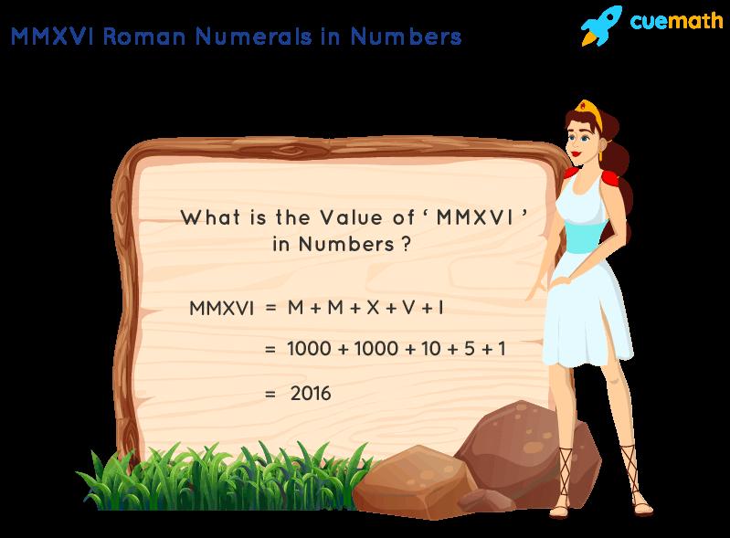 MMXVI Roman Numerals