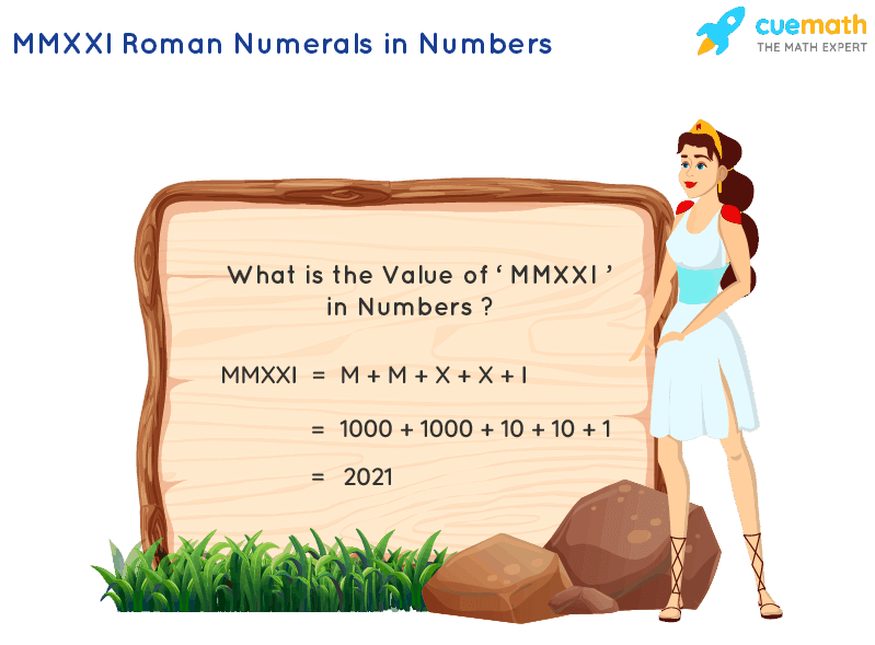 MMXXI Roman Numerals
