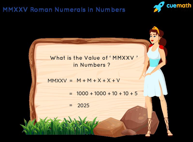 MMXXV Roman Numerals