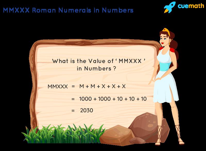 MMXXX Roman Numerals