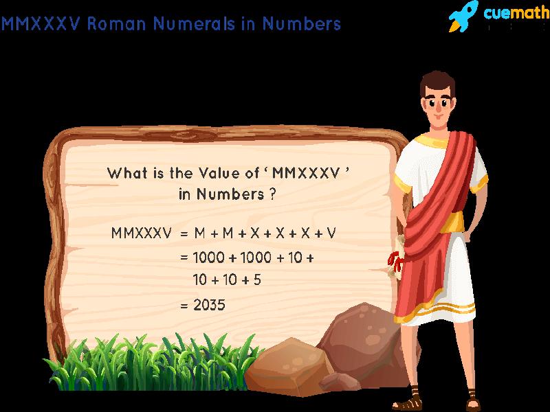 MMXXXV Roman Numerals