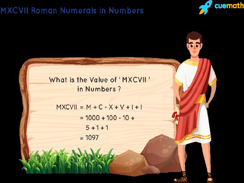 MXCVII Roman Numerals