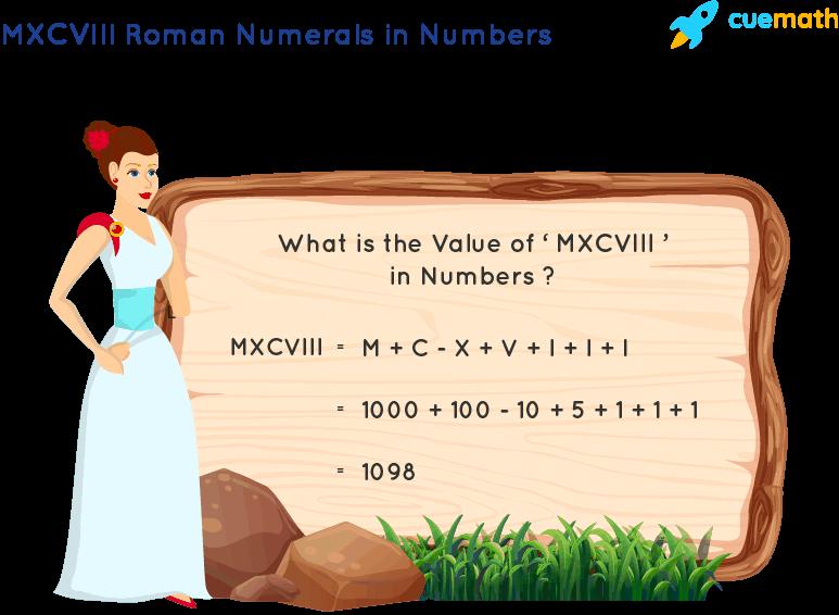 MXCVIII Roman Numerals