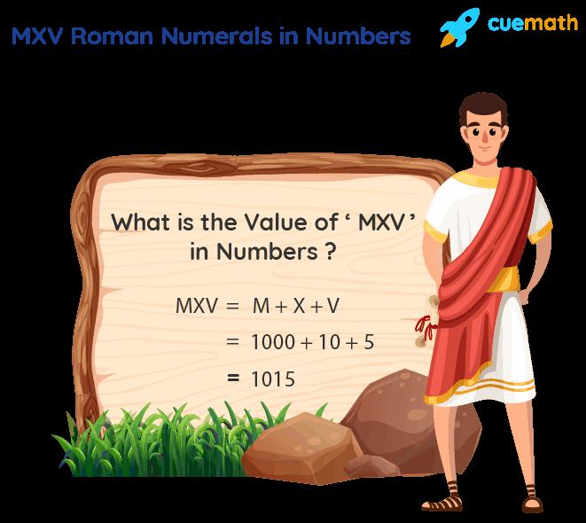 MXV Roman Numerals