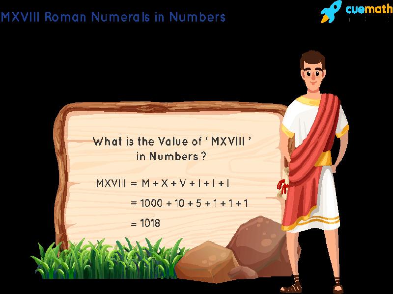 MXVIII Roman Numerals