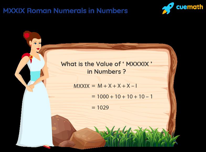 MXXIX Roman Numerals