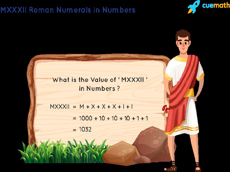 MXXXII Roman Numerals