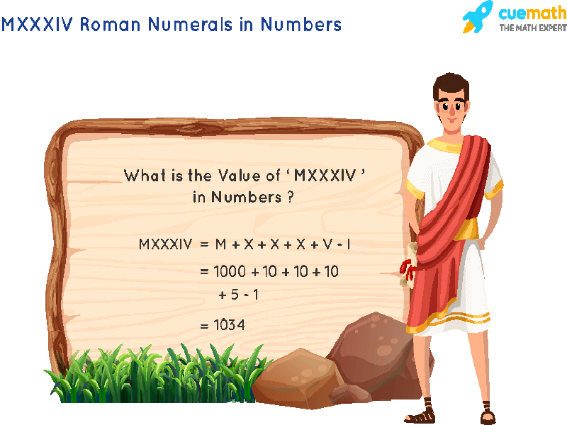 MXXXIV Roman Numerals