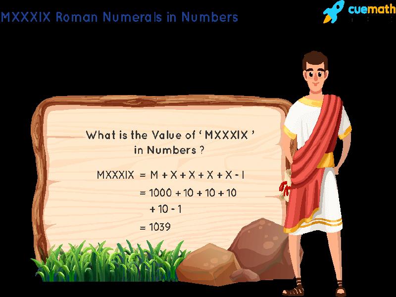 MXXXIX Roman Numerals