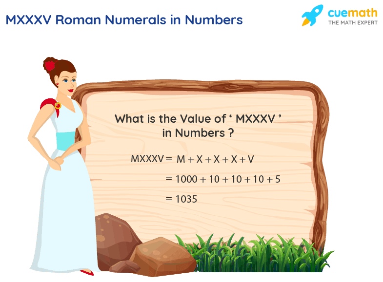 MXXXV Roman Numerals