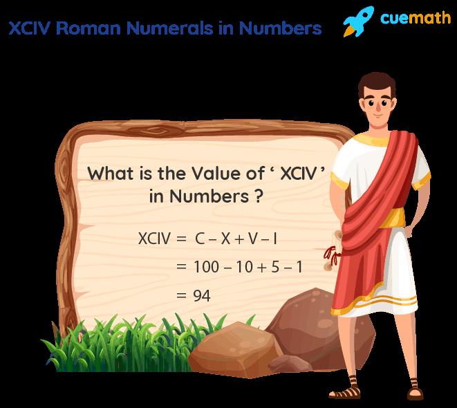 XCIV Roman Numerals