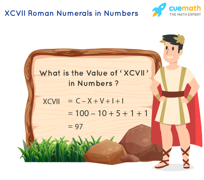 XCVII Roman Numerals