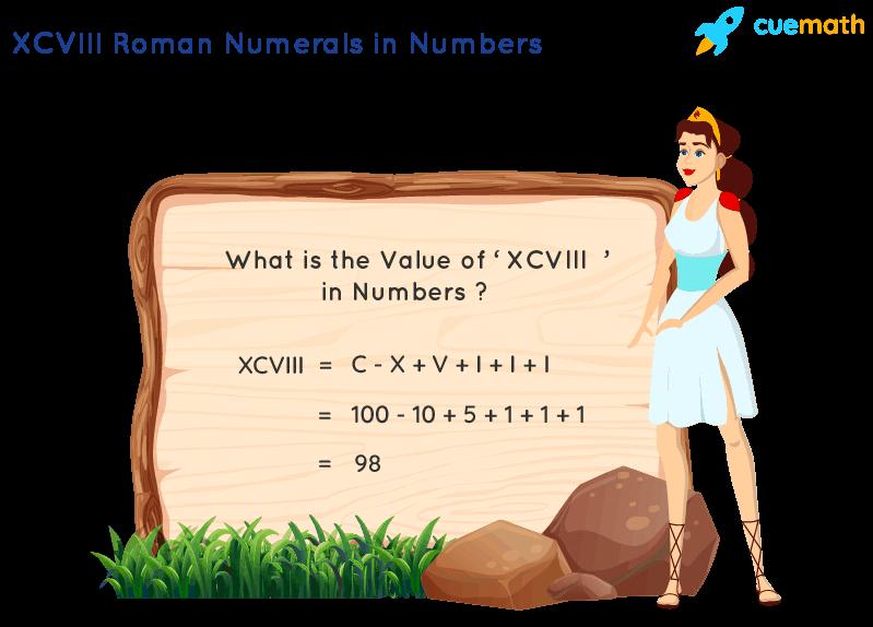 XCVIII Roman Numerals