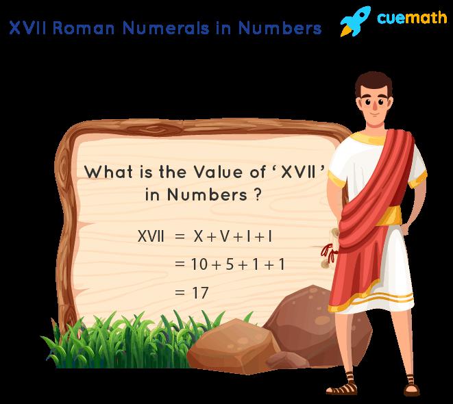 XVII Roman Numerals