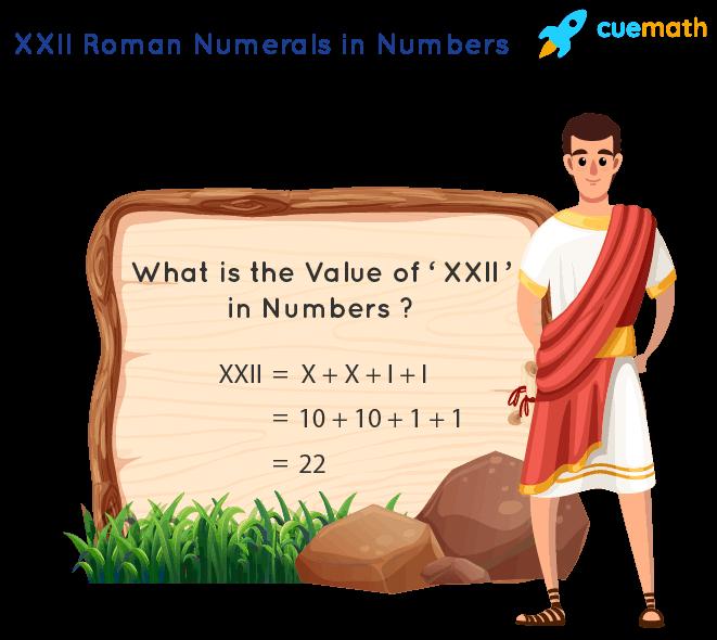 XXII Roman Numerals