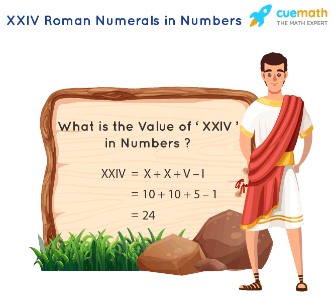 XXIV Roman Numerals