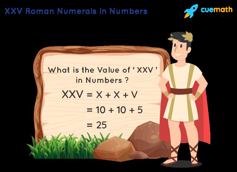 XXV Roman Numerals