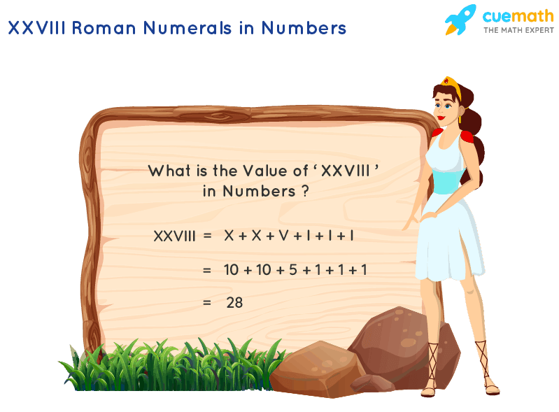 XXVIII Roman Numerals