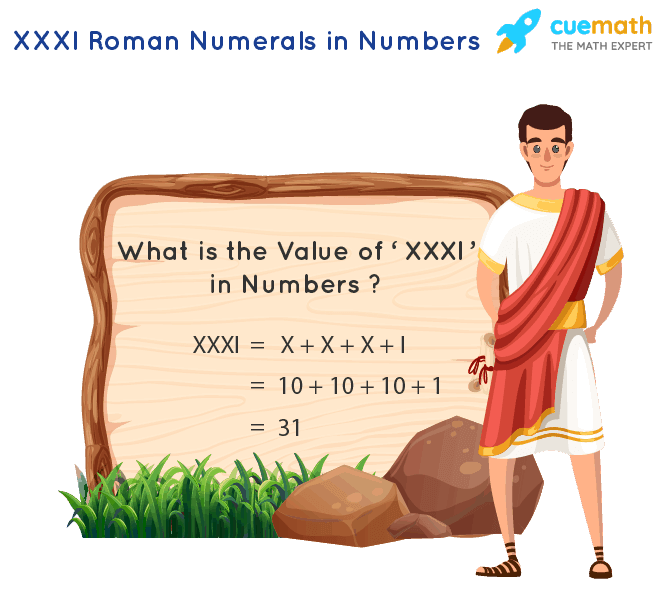 XXXI Roman Numerals