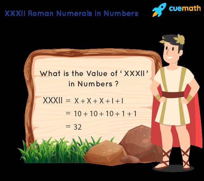 XXXII Roman Numerals