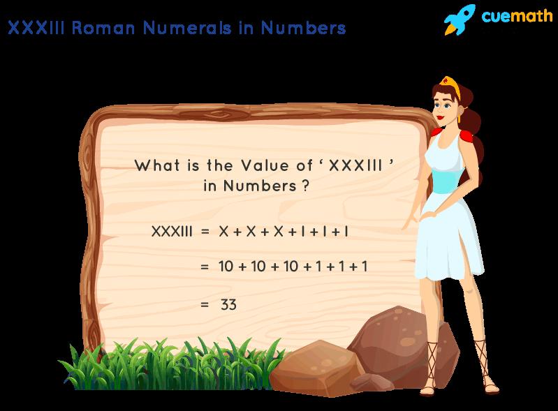 XXXIII Roman Numerals