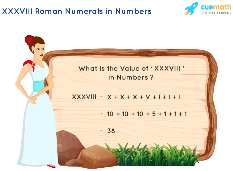 XXXVIII Roman Numerals