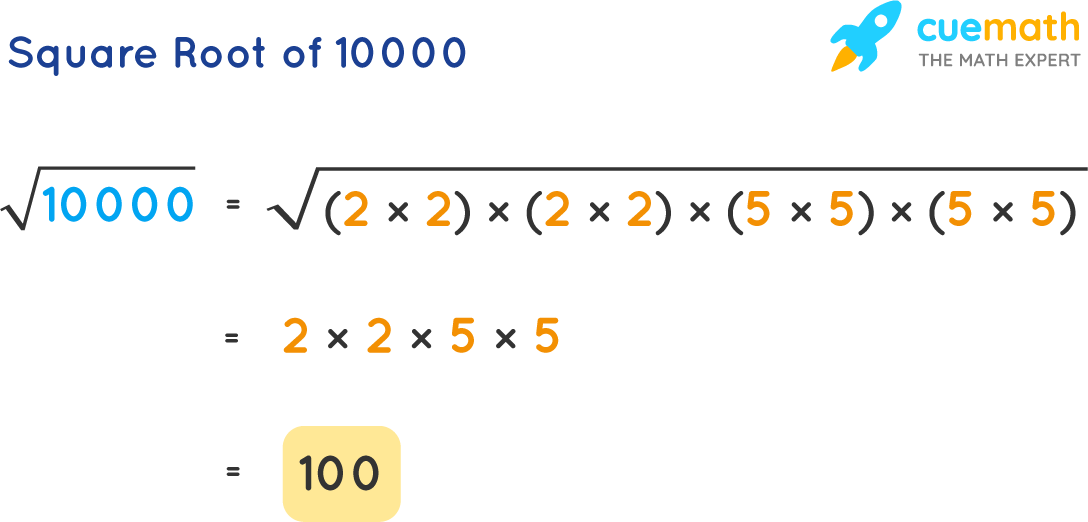 Square Root of 10000