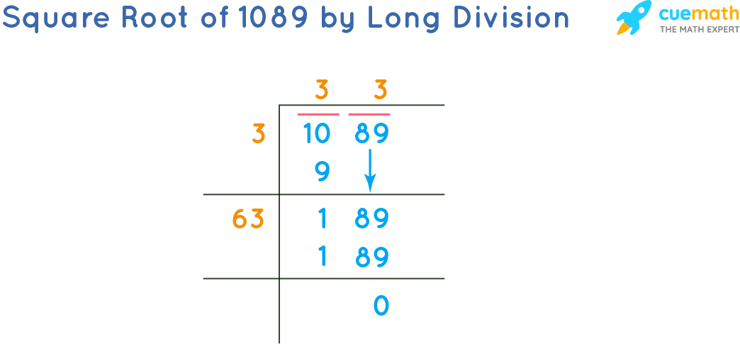 Square Root of 1089 by Long Division Method
