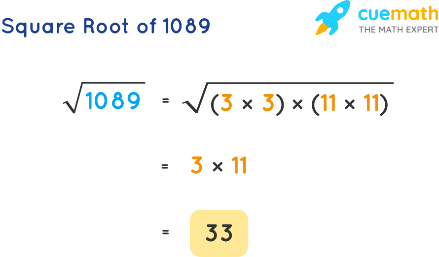 Square Root of 1089