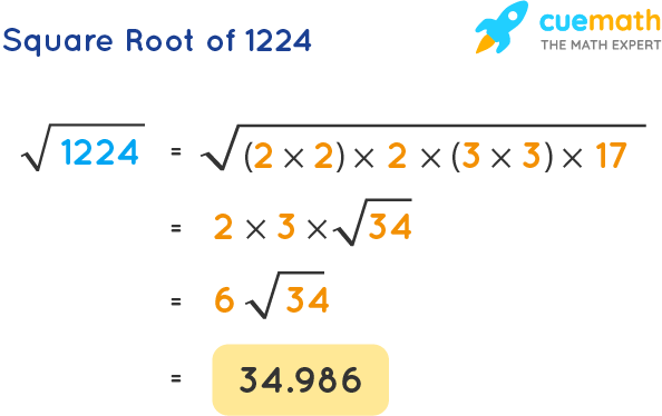 Square Root of 1224