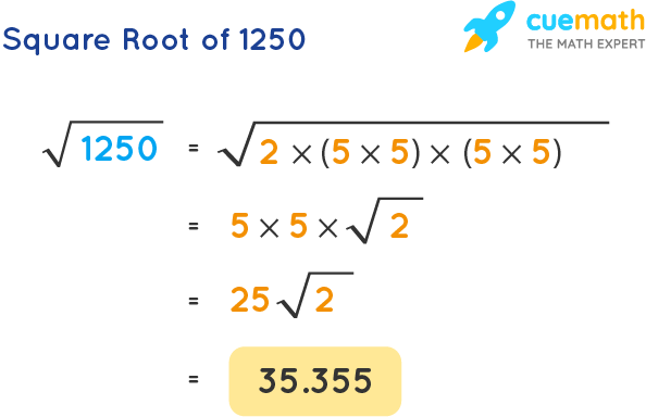 Square Root of 1250