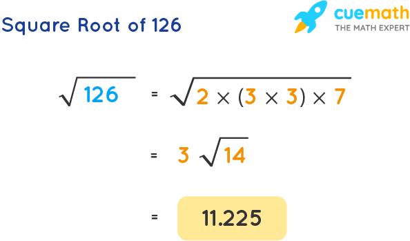 Square Root of 126