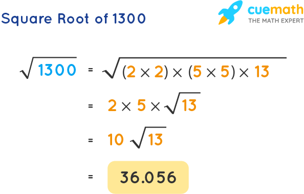 Square Root of 1300