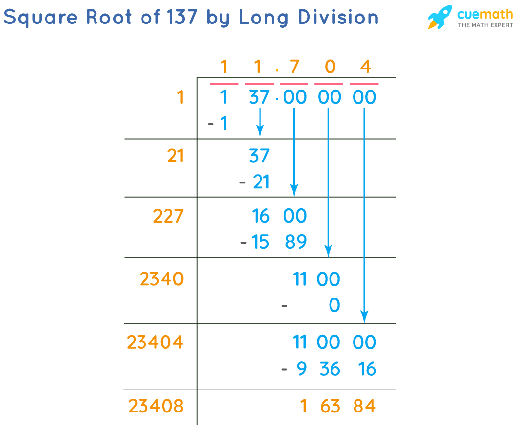 Square Root of 137 by Long Division Method