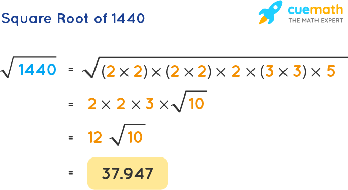 Square Root of 1440