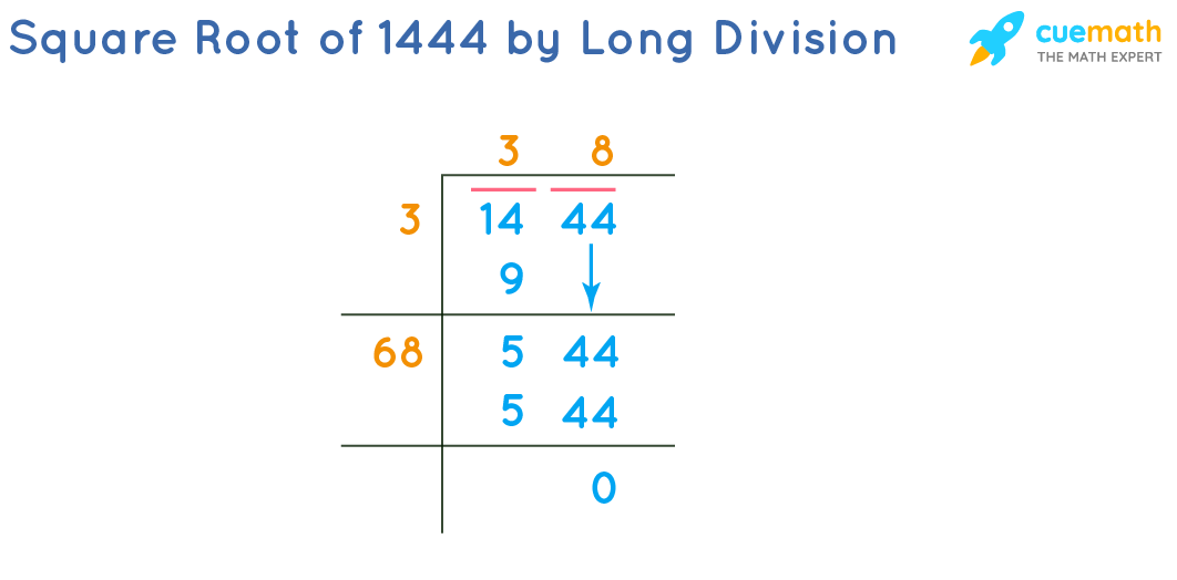 Square Root of 1444 by Long Division Method