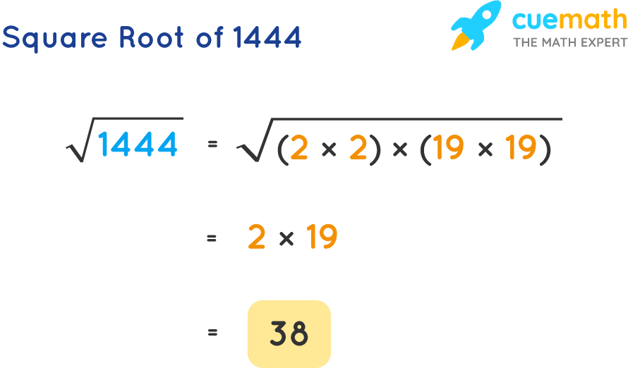 Square Root of 1444