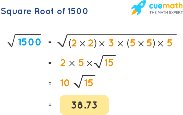 Square Root of 1500