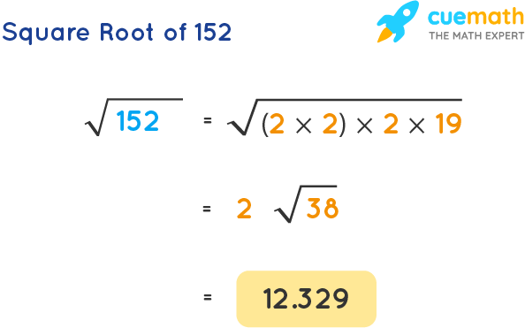 Square Root of 152