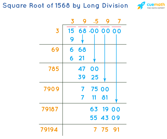 Square Root of 1568 by Long Division Method