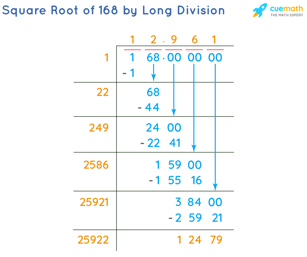 Square Root of 168 by Long Division Method
