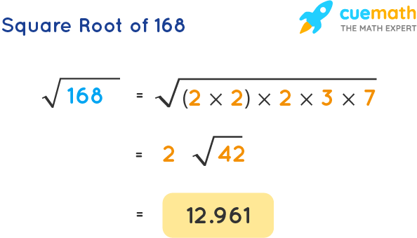 Square Root of 168