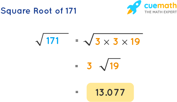 Square Root of 171