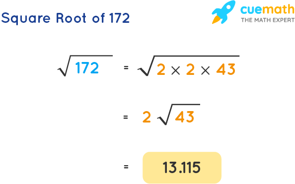 Square Root of 172