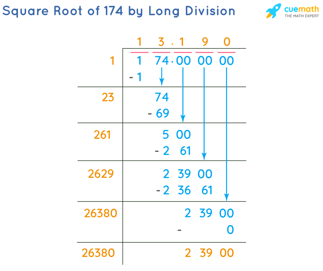Square Root of 174 by Long Division Method