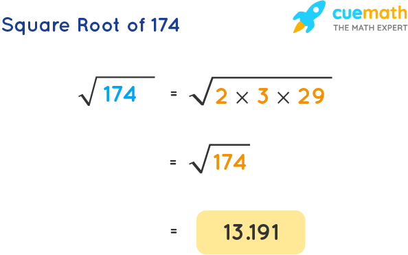 Square Root of 174