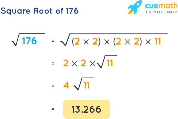 Square Root of 176